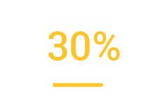 30% thinner